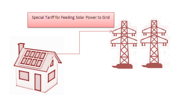 power_to_grid